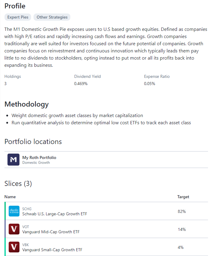 Domestic Growth Portfolio.png