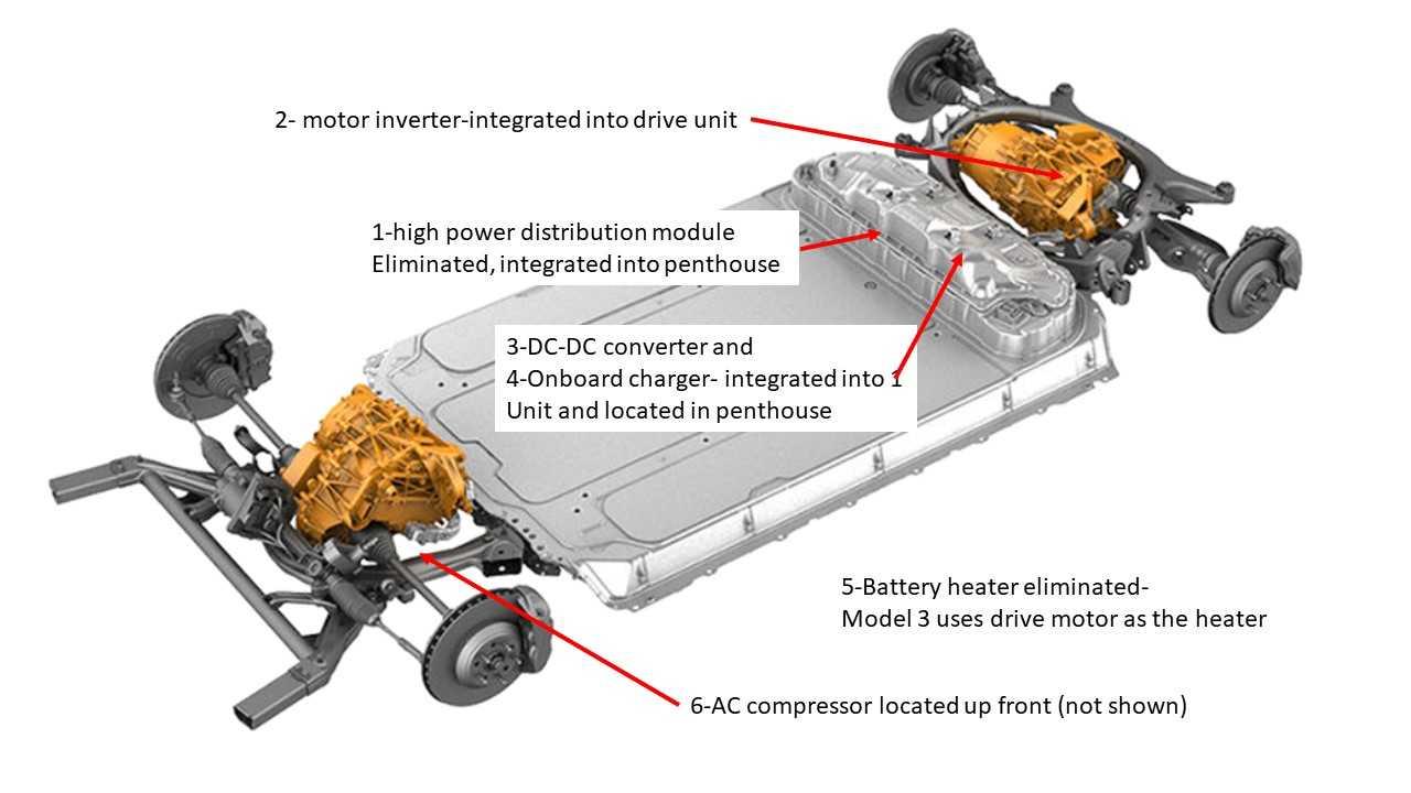 tesla-model-3-hv-components.jpg