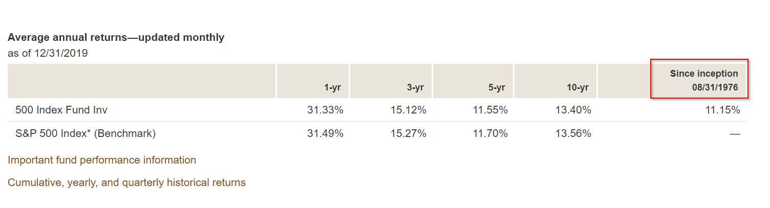 2020-01-16 00_54_56-VFINX - Vanguard 500 Index Fund Investor Shares _ Vanguard.png