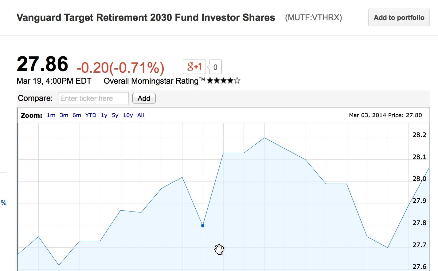 401k 투자