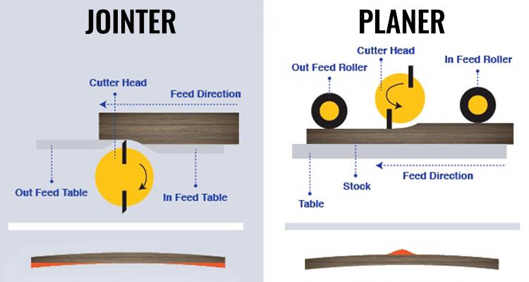 jointer-vs-planer-infographic.jpg