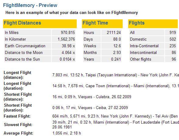 flightmemory