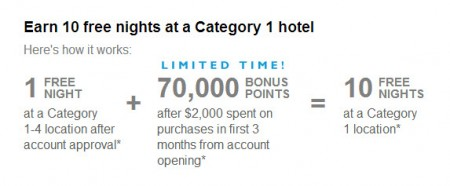 marriott-1-10-nights