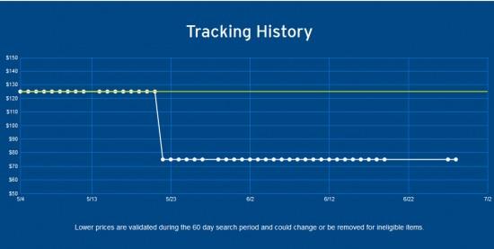 citi-tracking-history