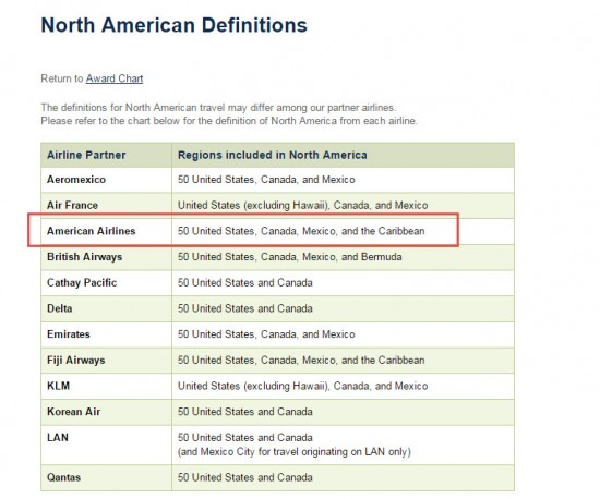 AS north america definition